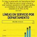 Mercado Móvil en el Perú 2013